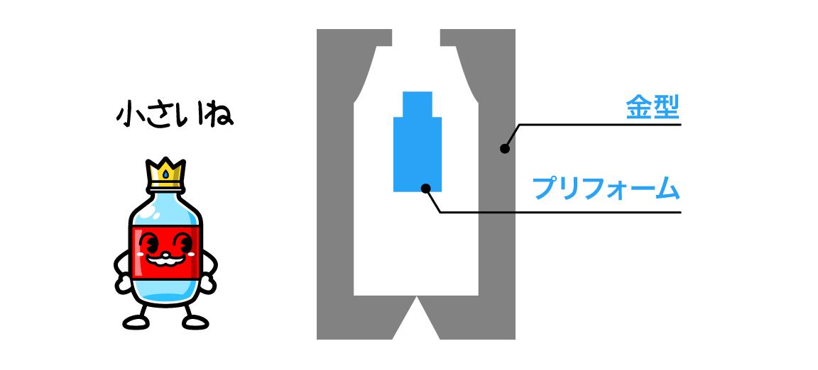 ペットボトル製造方法1