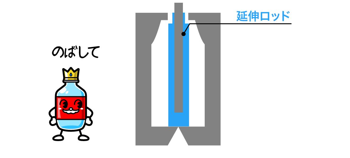 ペットボトル製造方法2