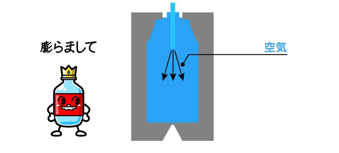 ペットボトル製造方法3
